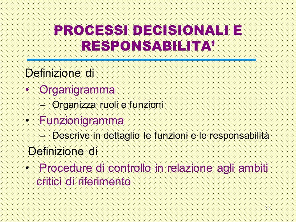 PROCESSI DECISIONALI E RESPONSABILITA'