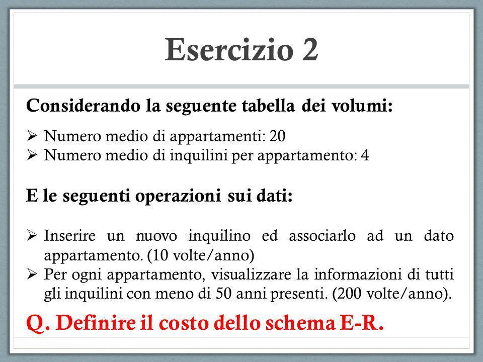 Esercizio 2 Q. Definire il costo dello schema E-R.