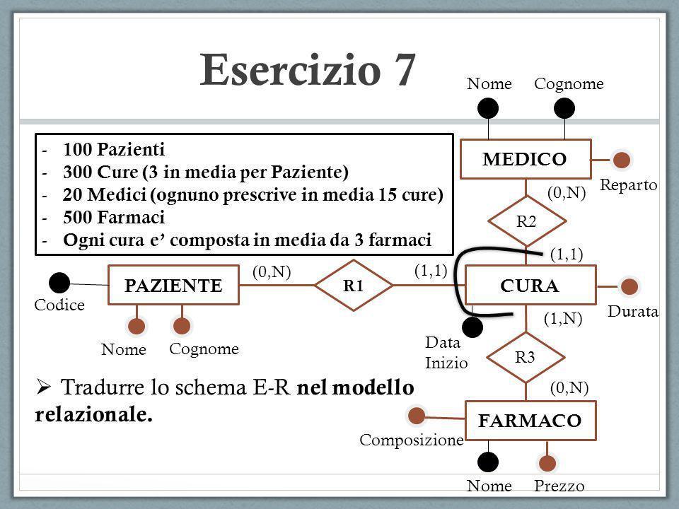 Esercizio 7 Tradurre lo schema E-R nel modello relazionale.