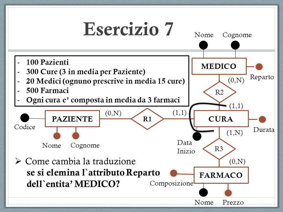 Esercizio 7 Come cambia la traduzione