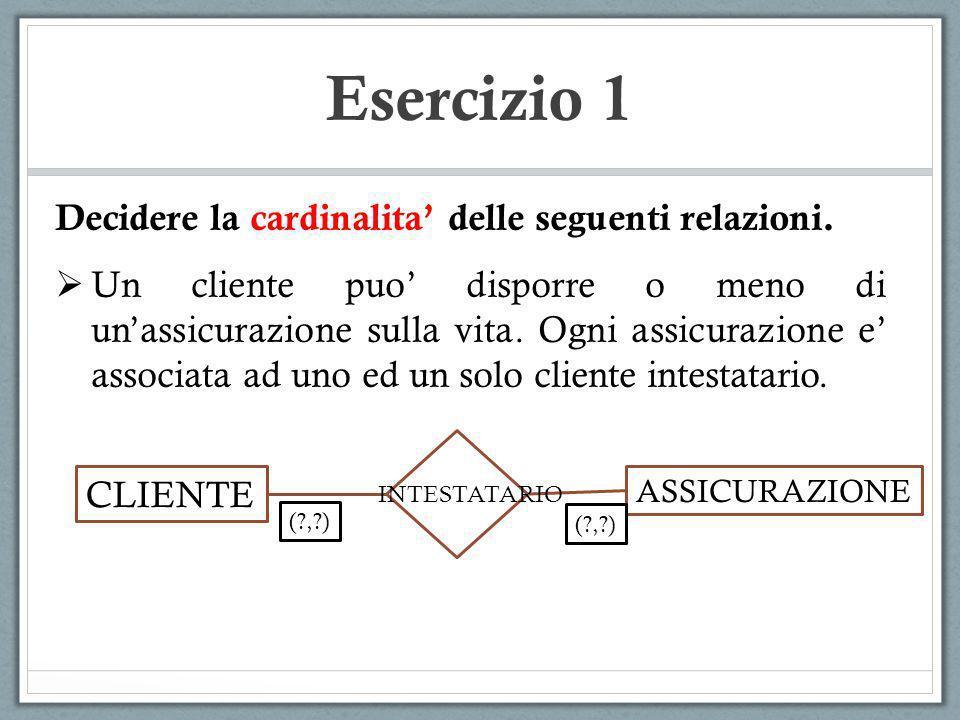 Esercizio 1 Decidere la cardinalita' delle seguenti relazioni.