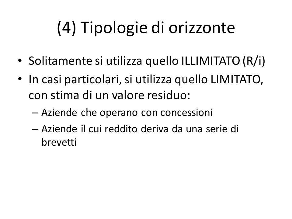 (4) Tipologie di orizzonte