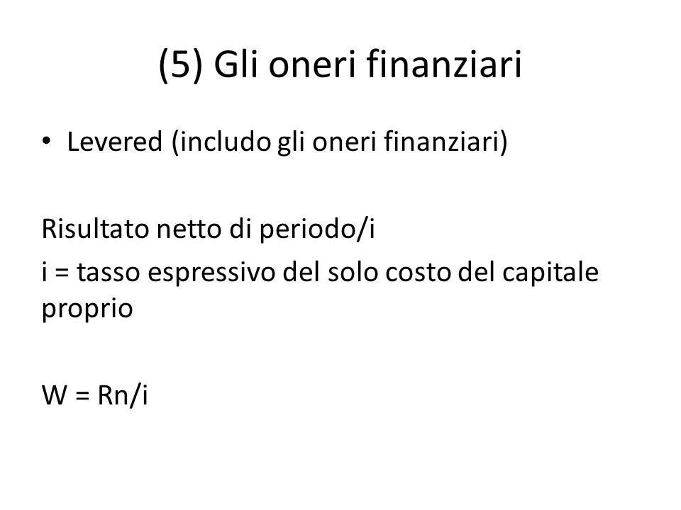 (5) Gli oneri finanziari