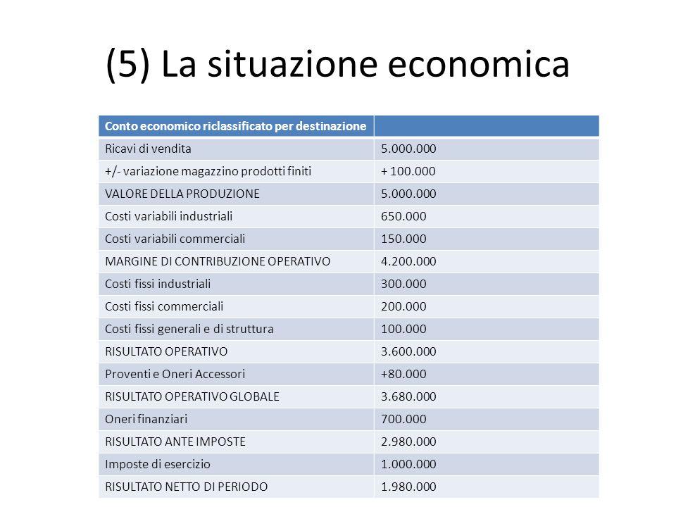 (5) La situazione economica