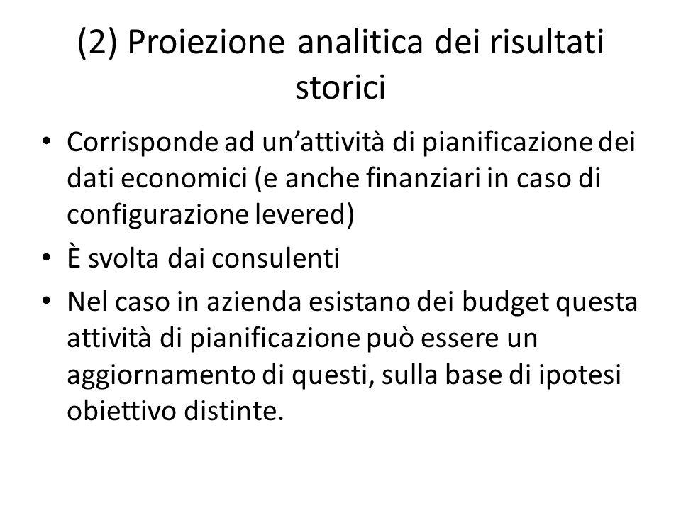 (2) Proiezione analitica dei risultati storici