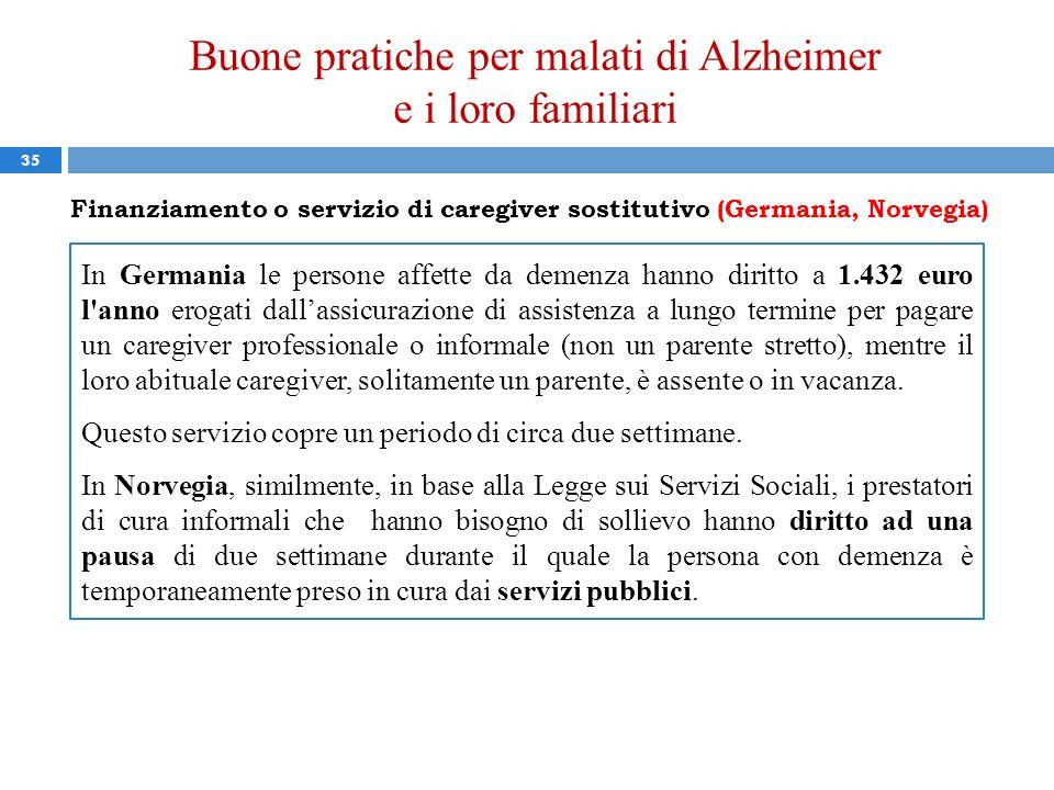 Finanziamento o servizio di caregiver sostitutivo (Germania, Norvegia)
