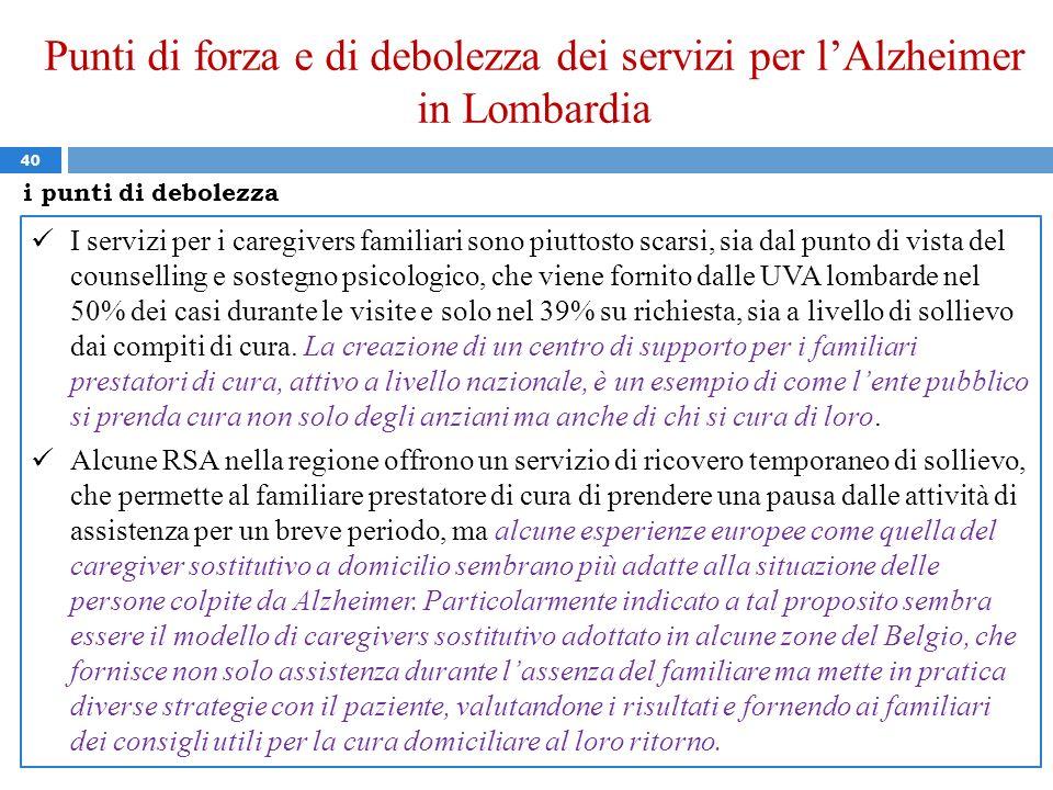 Punti di forza e di debolezza dei servizi per l'Alzheimer in Lombardia
