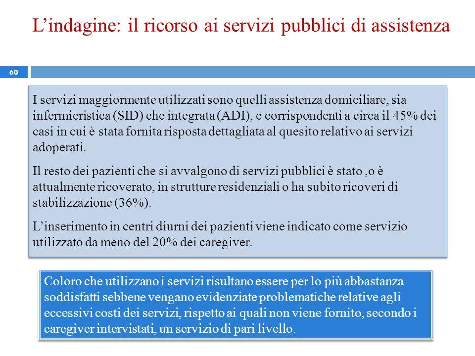 L'indagine: il ricorso ai servizi pubblici di assistenza
