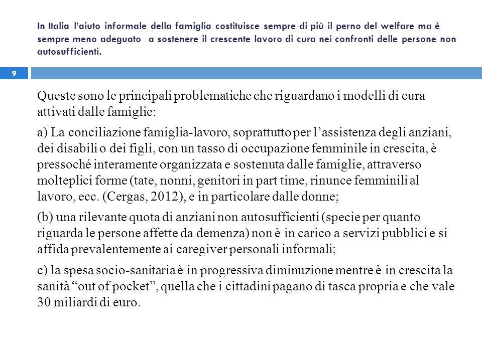 In Italia l'aiuto informale della famiglia costituisce sempre di più il perno del welfare ma è sempre meno adeguato a sostenere il crescente lavoro di cura nei confronti delle persone non autosufficienti.