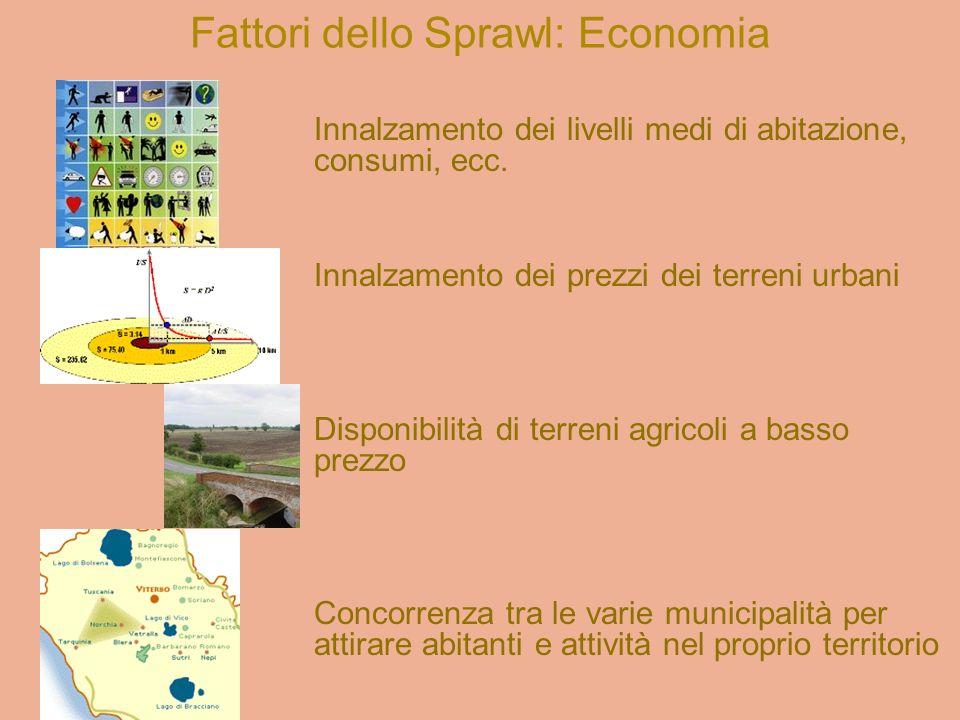 Fattori dello Sprawl: Economia
