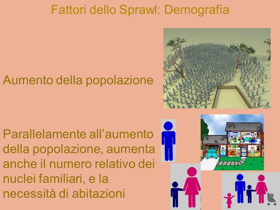 Fattori dello Sprawl: Demografia