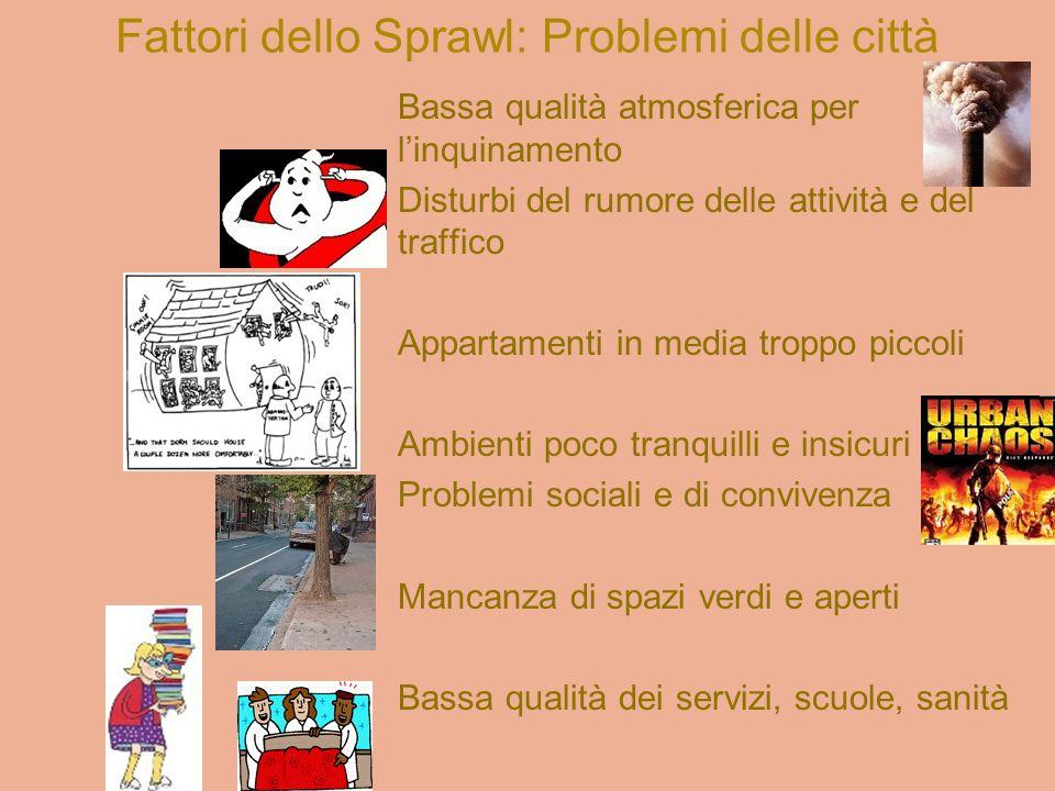 Fattori dello Sprawl: Problemi delle città