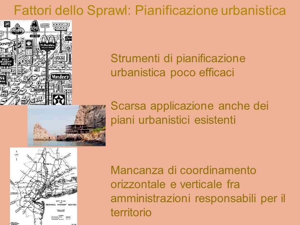 Fattori dello Sprawl: Pianificazione urbanistica