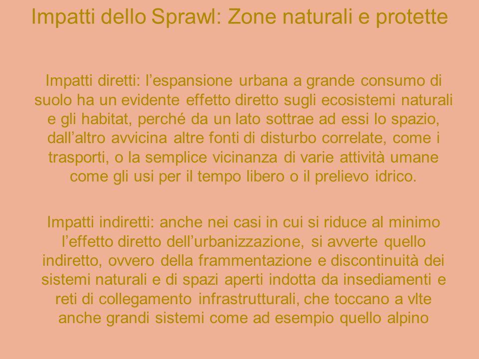 Impatti dello Sprawl: Zone naturali e protette