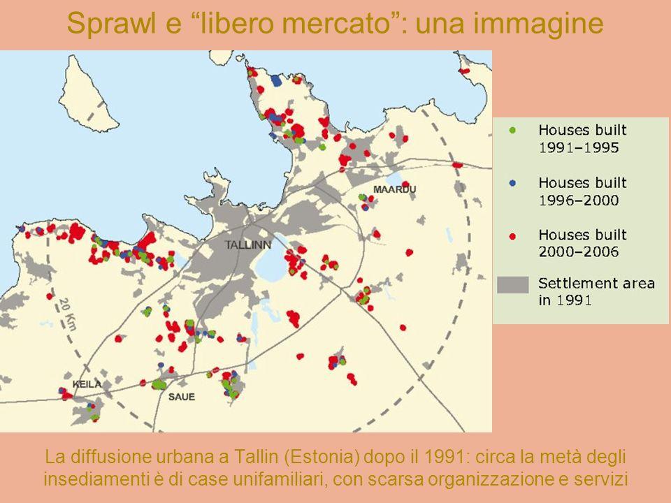 Sprawl e libero mercato : una immagine