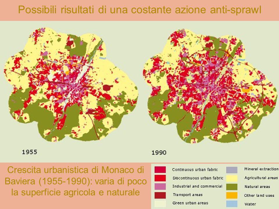 Possibili risultati di una costante azione anti-sprawl