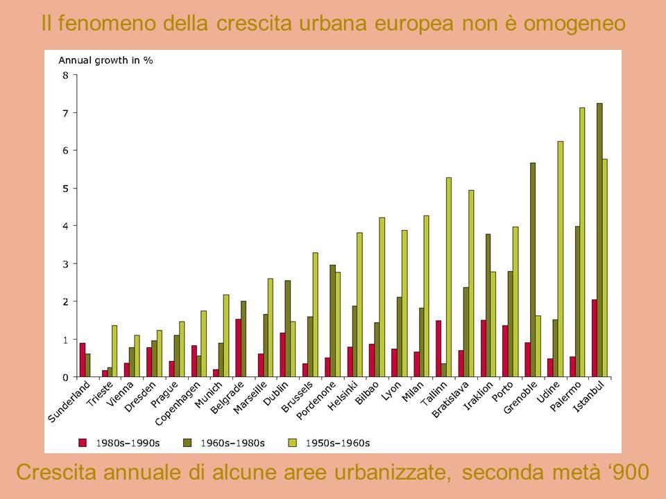 Il fenomeno della crescita urbana europea non è omogeneo