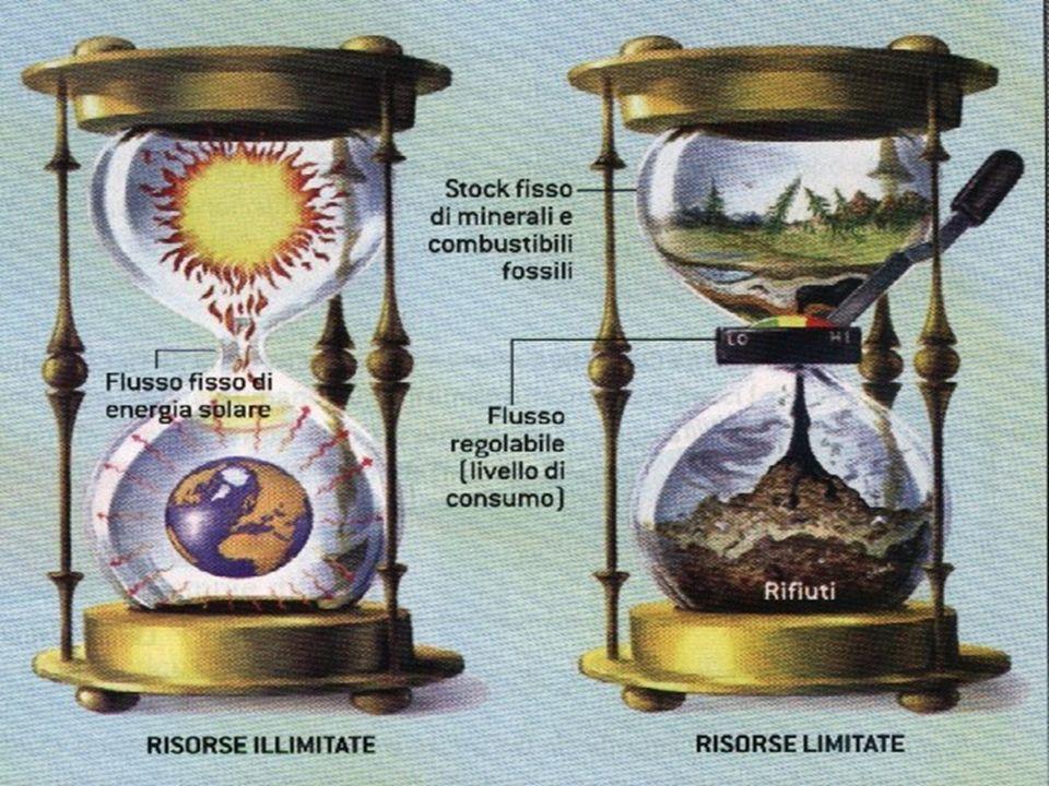 Il consumo delle risorse da parte dell'umanità è paragonabile alla sabbia che scende in una clessidra che non si può capovolgere.