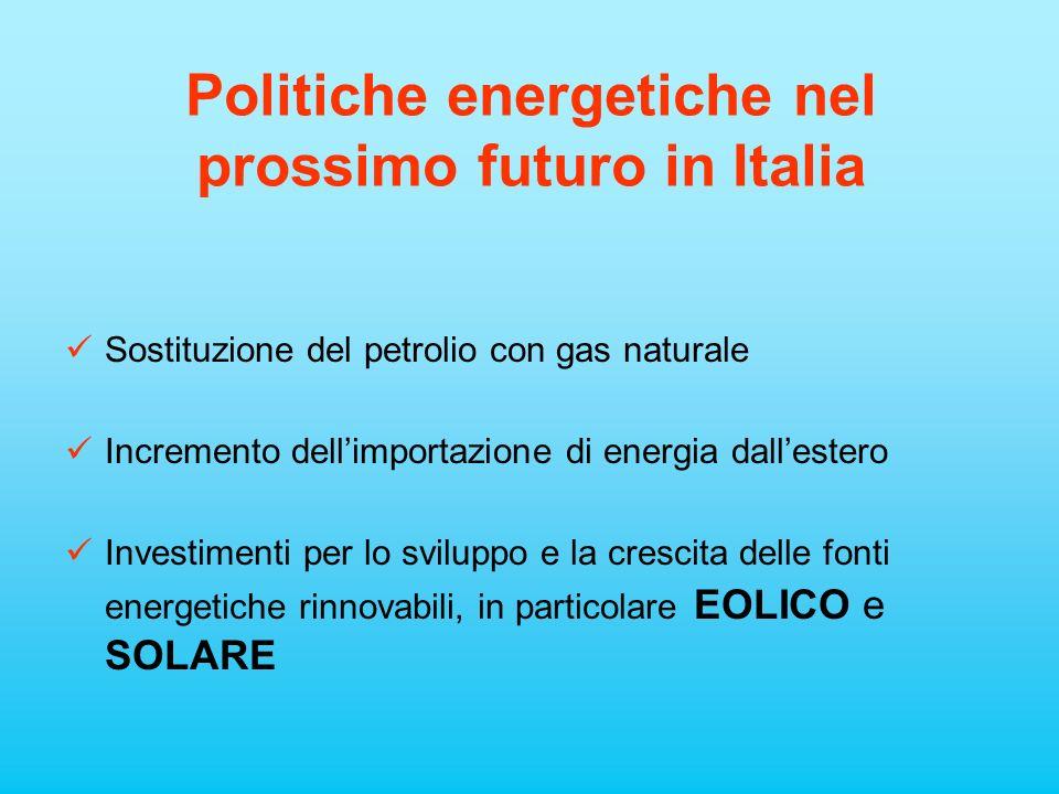 Politiche energetiche nel prossimo futuro in Italia