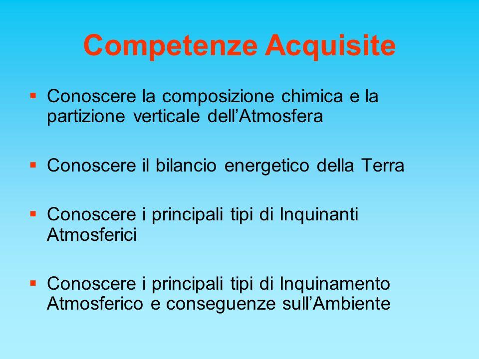 Competenze Acquisite Conoscere la composizione chimica e la partizione verticale dell'Atmosfera. Conoscere il bilancio energetico della Terra.