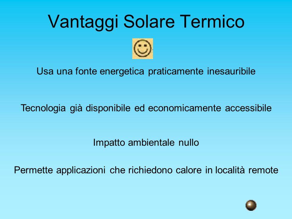 Vantaggi Solare Termico
