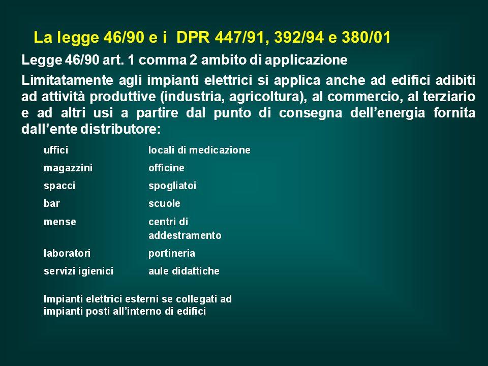 La legge 46/90 e i DPR 447/91, 392/94 e 380/01 Legge 46/90 art. 1 comma 2 ambito di applicazione.
