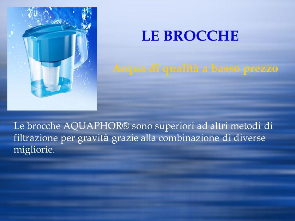 Acqua di qualità a basso prezzo