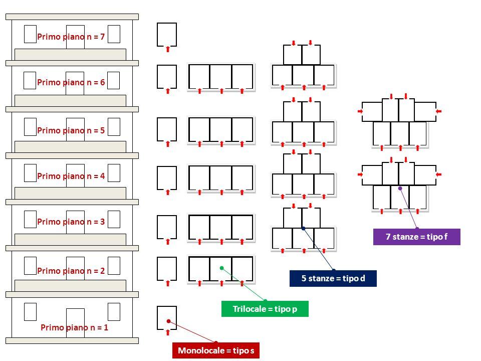 Primo piano n = 7 Primo piano n = 6. Primo piano n = 5. Primo piano n = 4. Primo piano n = 3. 7 stanze = tipo f.