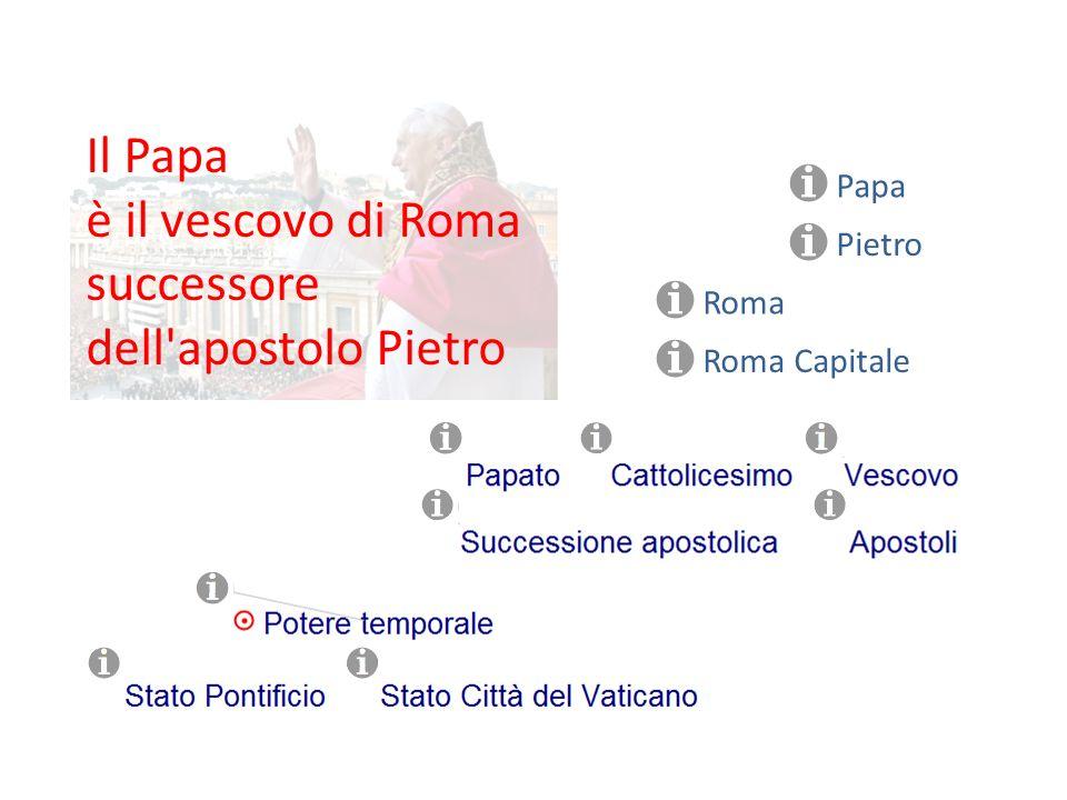 Il Papa è il vescovo di Roma successore dell apostolo Pietro Papa