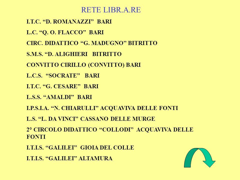 RETE LIBR.A.RE I.T.C. D. ROMANAZZI BARI L.C. Q. O. FLACCO BARI
