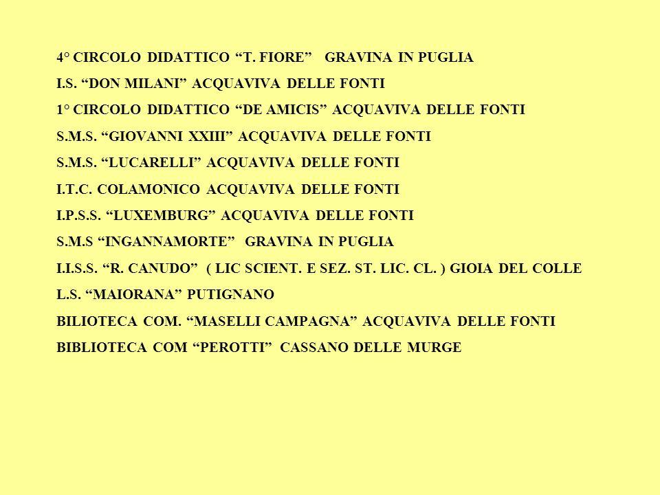 4° CIRCOLO DIDATTICO T. FIORE GRAVINA IN PUGLIA