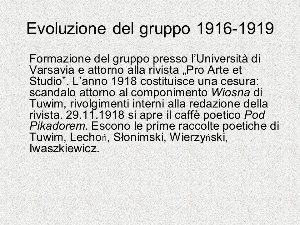 Evoluzione del gruppo 1916-1919