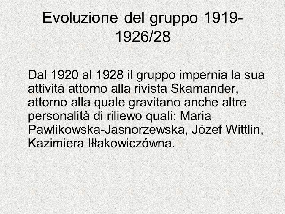 Evoluzione del gruppo 1919-1926/28