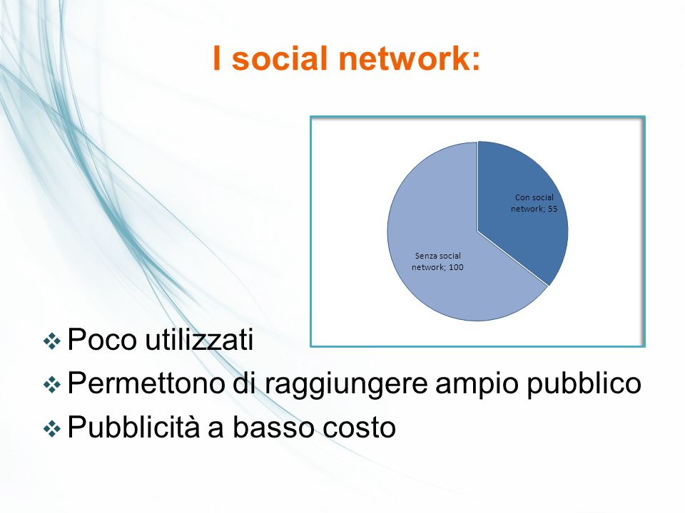 I social network: Poco utilizzati