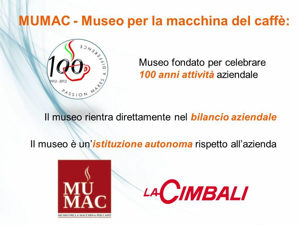 MUMAC - Museo per la macchina del caffè: