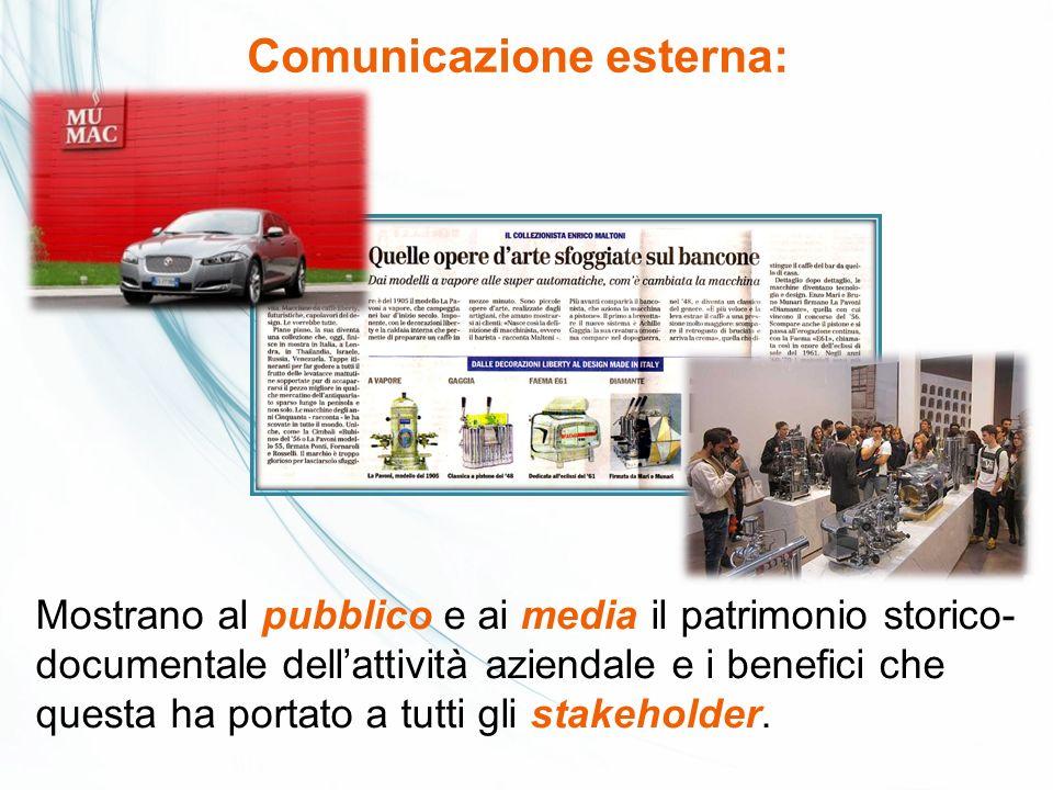 Comunicazione esterna: