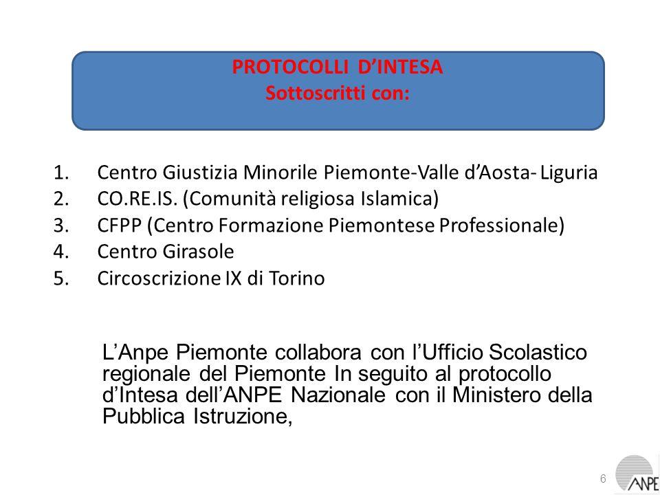 PROTOCOLLI D'INTESA Sottoscritti con: