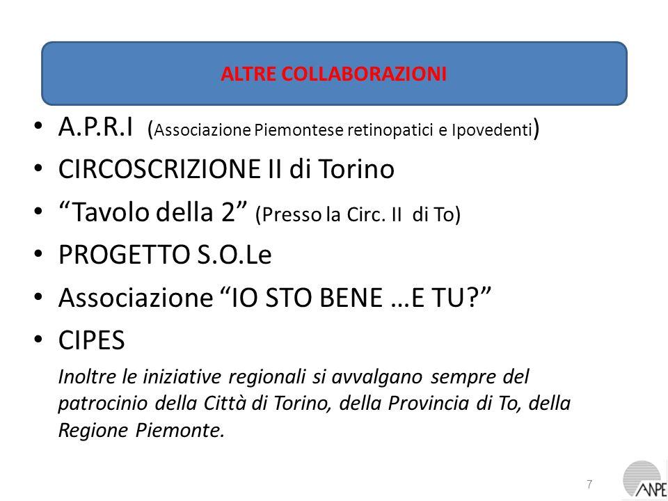 A.P.R.I (Associazione Piemontese retinopatici e Ipovedenti)