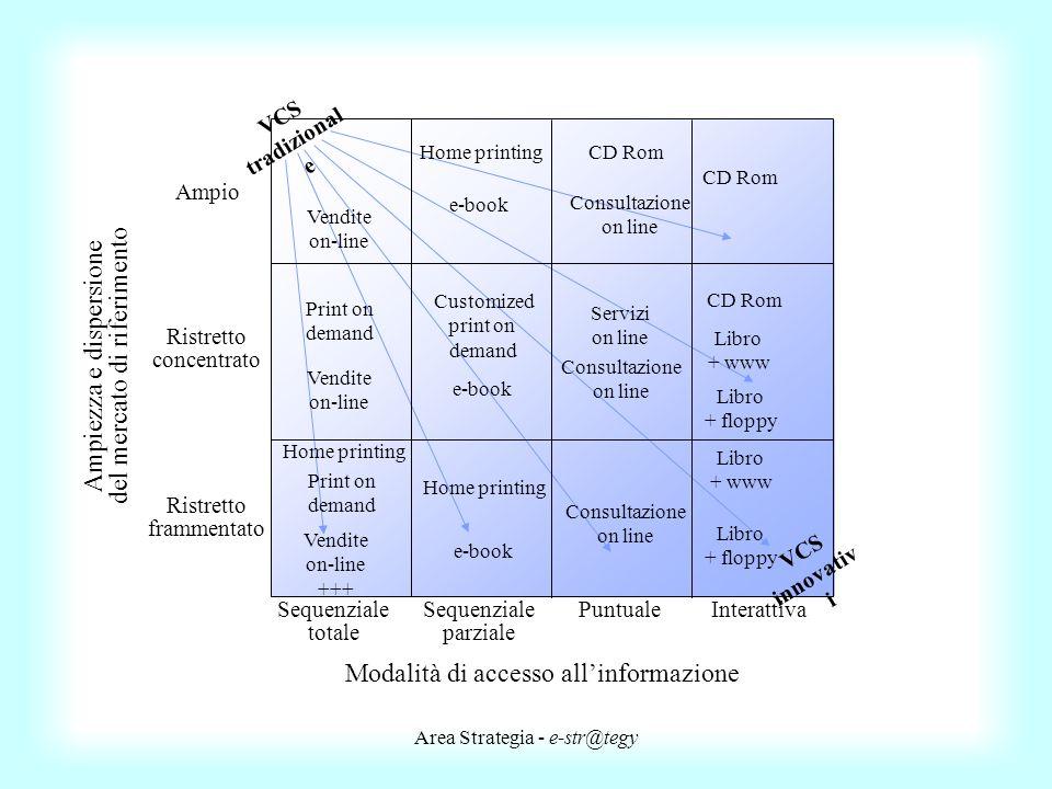 Ampiezza e dispersione del mercato di riferimento