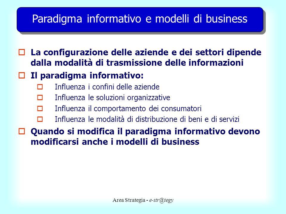 Paradigma informativo e modelli di business