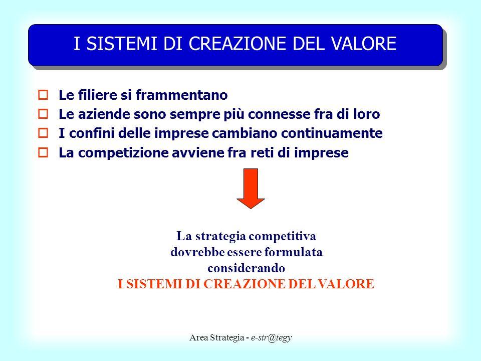 I SISTEMI DI CREAZIONE DEL VALORE