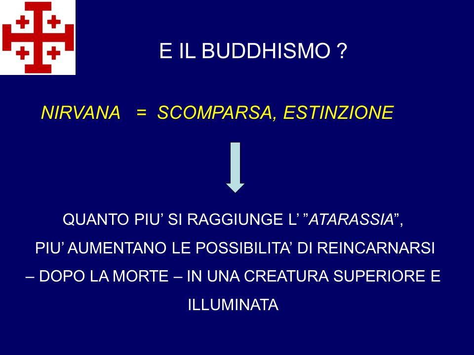 E IL BUDDHISMO NIRVANA = SCOMPARSA, ESTINZIONE