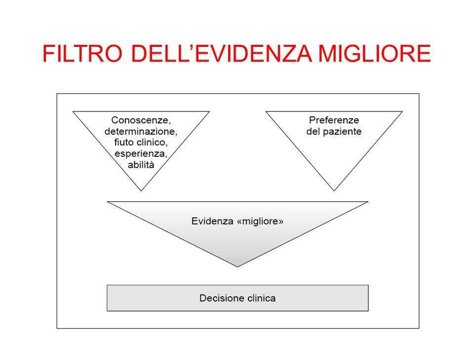 FILTRO DELL'EVIDENZA MIGLIORE