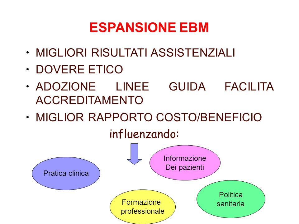 ESPANSIONE EBM MIGLIORI RISULTATI ASSISTENZIALI DOVERE ETICO