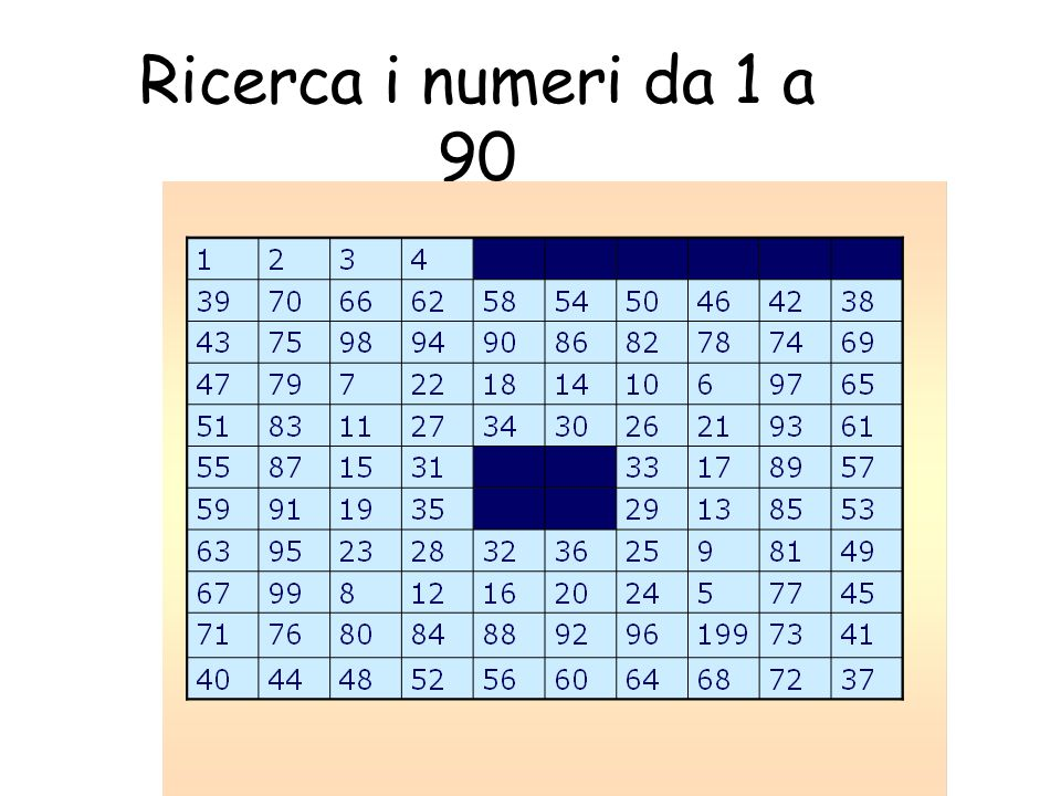 Ricerca i numeri da 1 a 90 50 50