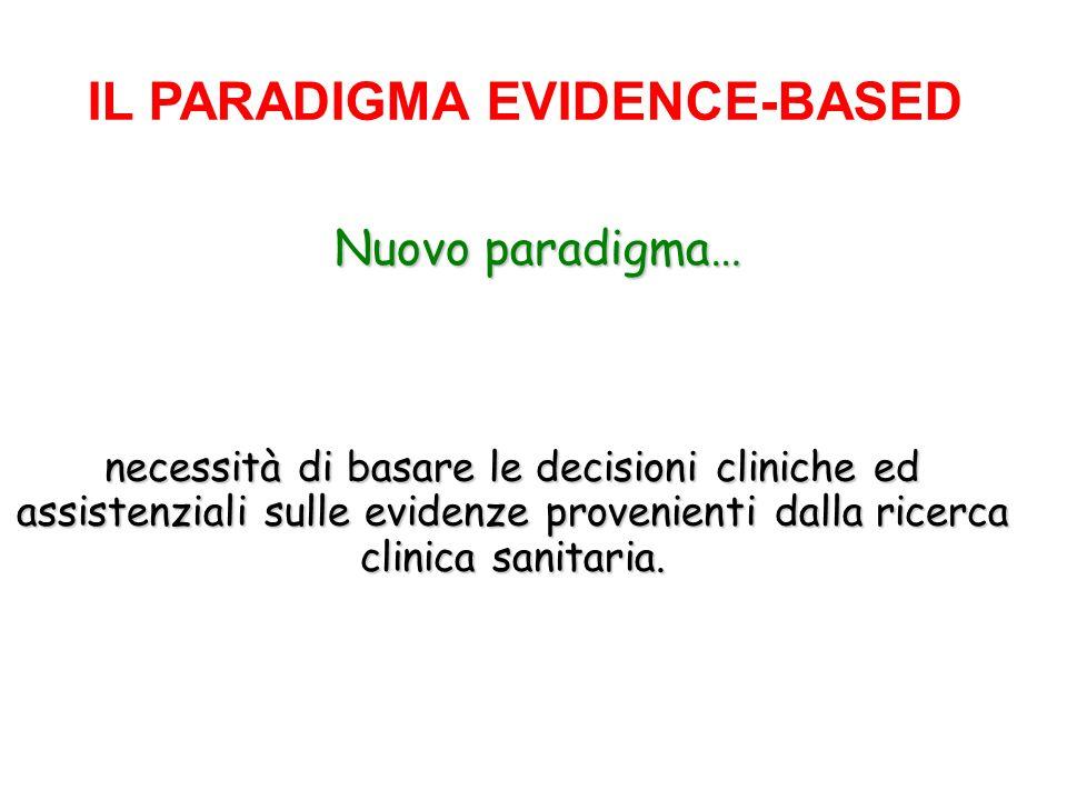 IL PARADIGMA EVIDENCE-BASED