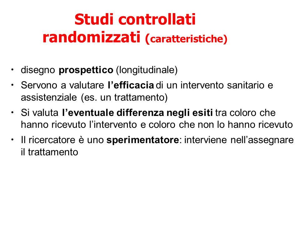 Studi controllati randomizzati (caratteristiche)