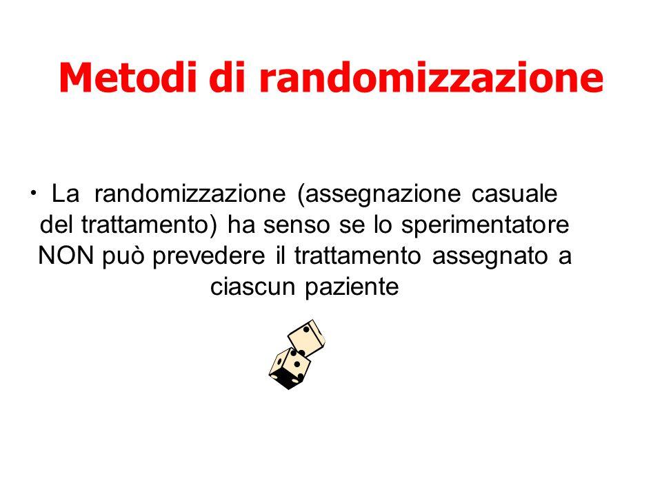 Metodi di randomizzazione