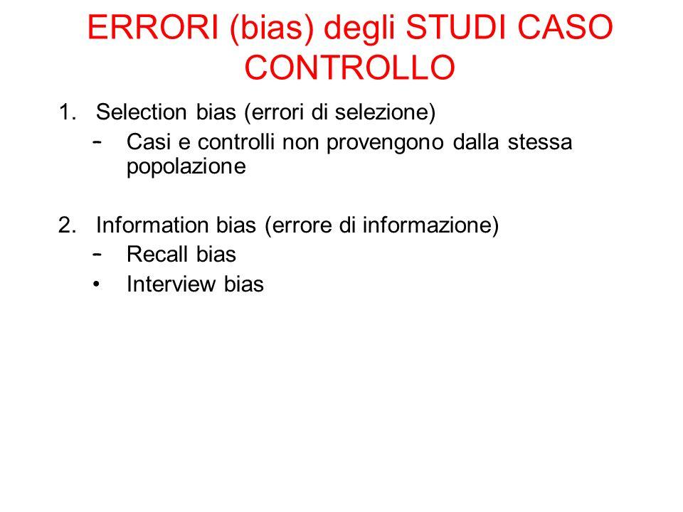 ERRORI (bias) degli STUDI CASO CONTROLLO
