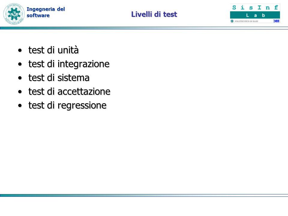test di unità test di integrazione test di sistema